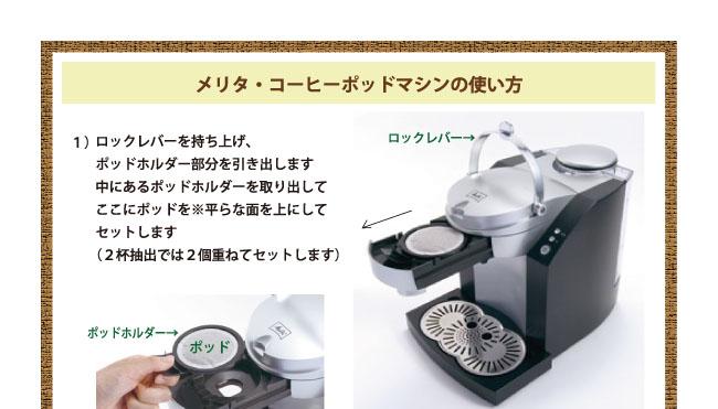 メリタポッドマシン MKM-112でのポッドコーヒー使用例です