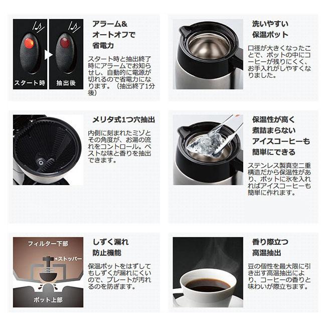 メリタコーヒーマシーン・ノア(SKT-54)の説明1