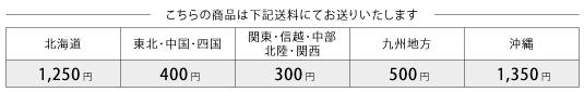 4320円以上の商品は下記送料にてお届けいたします